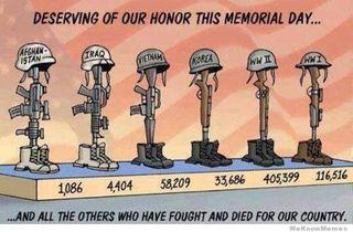 Memorial-Day-Memes